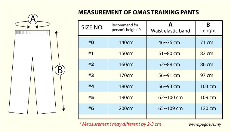 Measurement of OMAS training pants