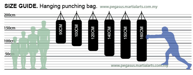 punching bag size chart